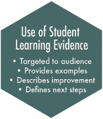 use of student learning evidence